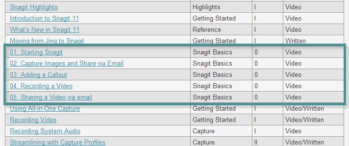 Location of Snagit Basics Series