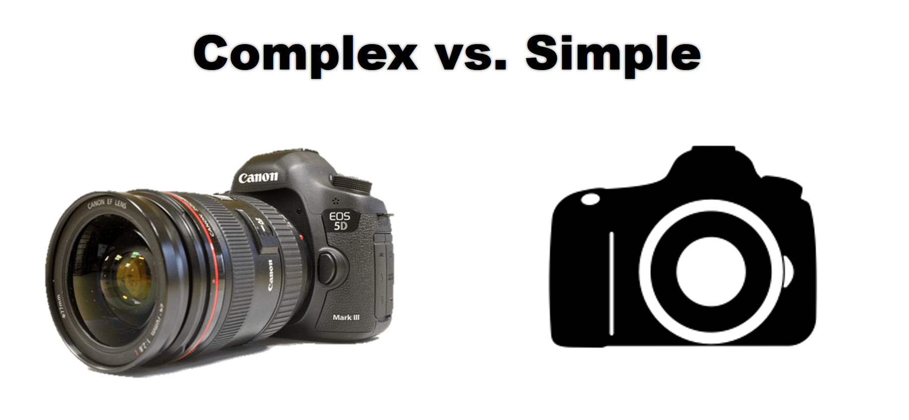 image of an actual camera next to an camera icon illustrating complex vs. simple
