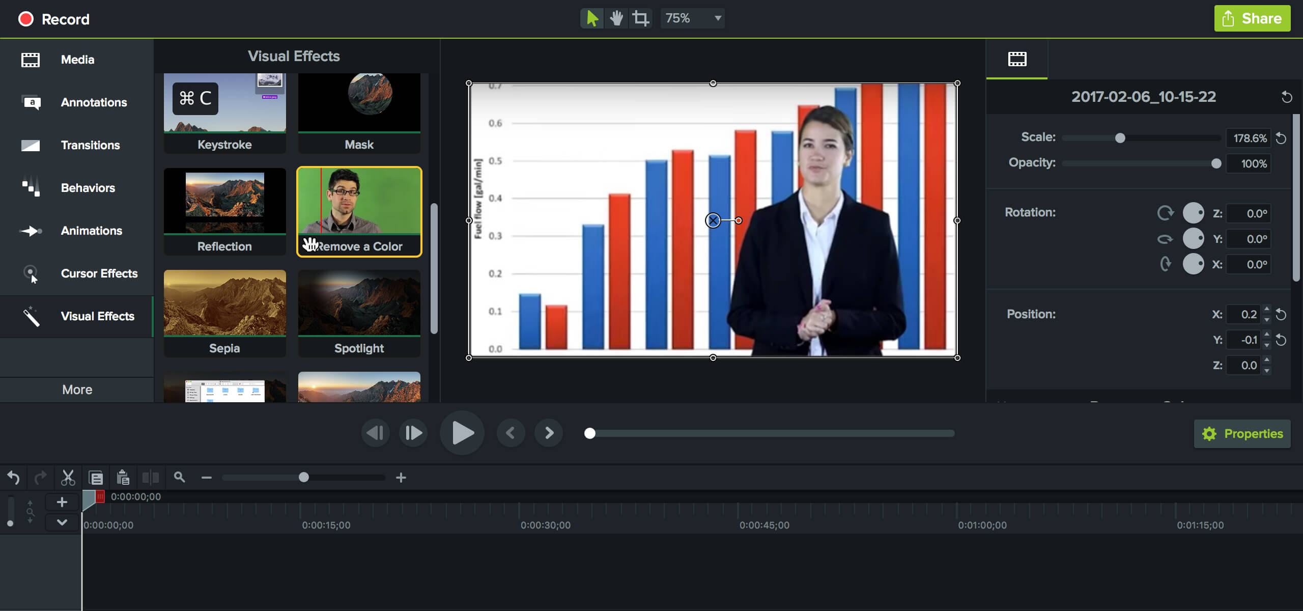 Why use green screen and chroma key video
