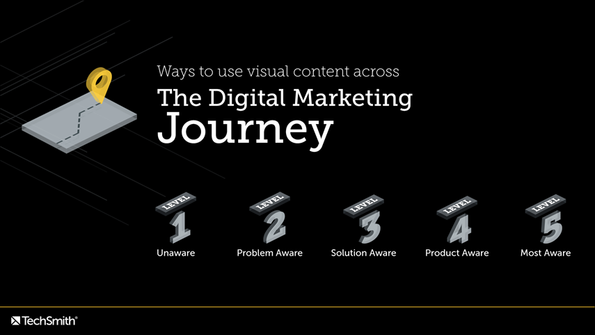 digital marketing journey graphic