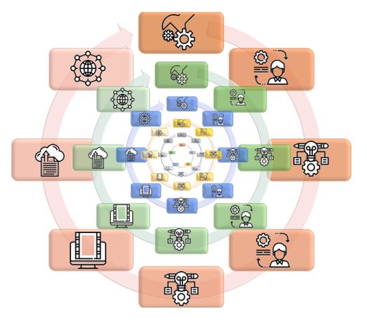 localizing images diagram