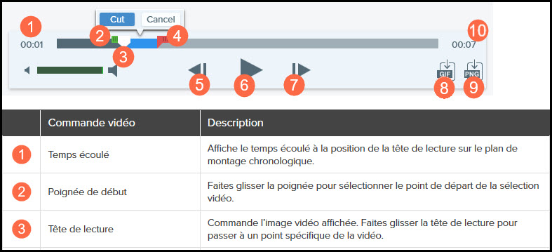 French Snagit mock up steps