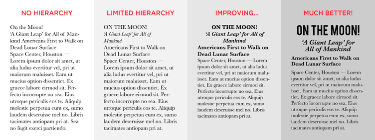 examples of text with and without typographic heirarchy, representing that text can be made more visual depending how it is laid out