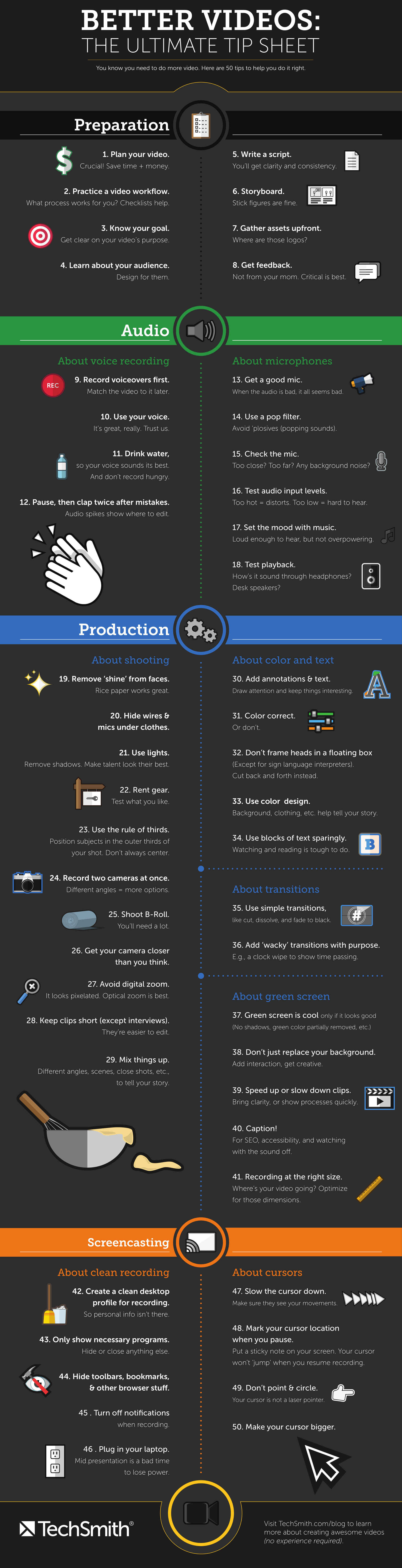 50 Video Editing Tips Infographic