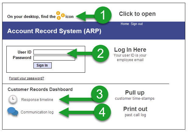 A job aid example about how to login and pull up customer reports.