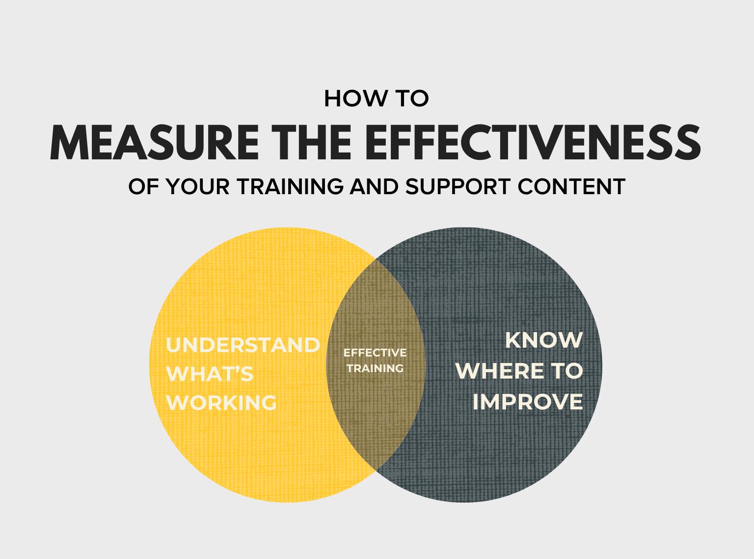 measure training effectiveness