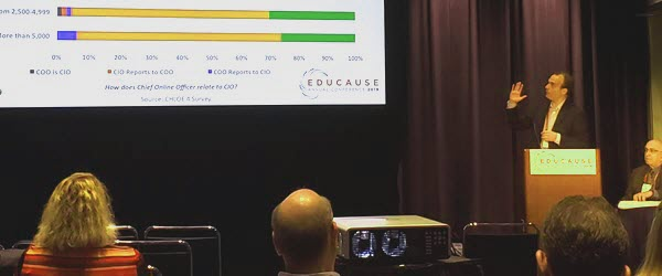Richard Garrett, Chief Research Officer, Eduventures, National Research Center for College and University Admissions, at the podium giving a session at Educause 2019 about the latest CHLOE 3 survey results.