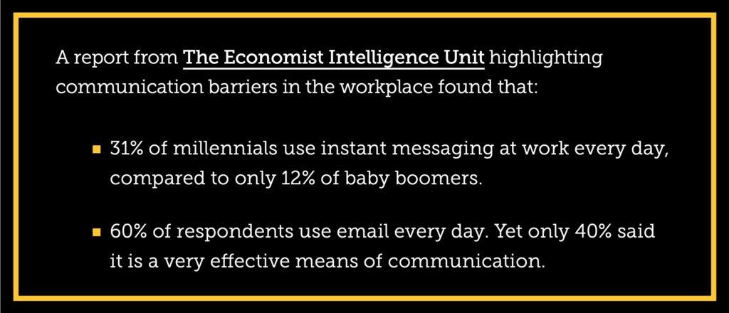 economist intelligence unit data