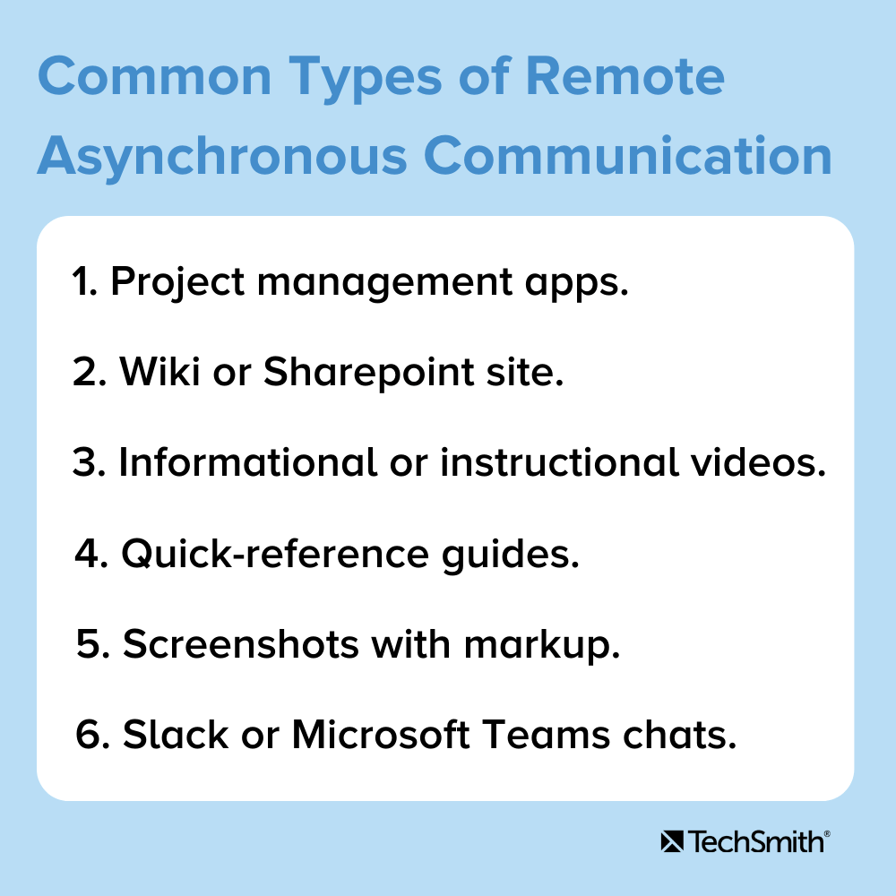 Common Types of Remote Asynchronous Communication  1. Project management apps 2. Wiki or Sharepoint site 3. Informational or instructional videos 4. Quick-reference guides 5. Screenshots with markup 6. Slack or Microsoft Teams chats.