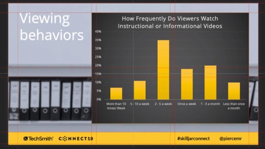 Better PowerPoint - presenting data