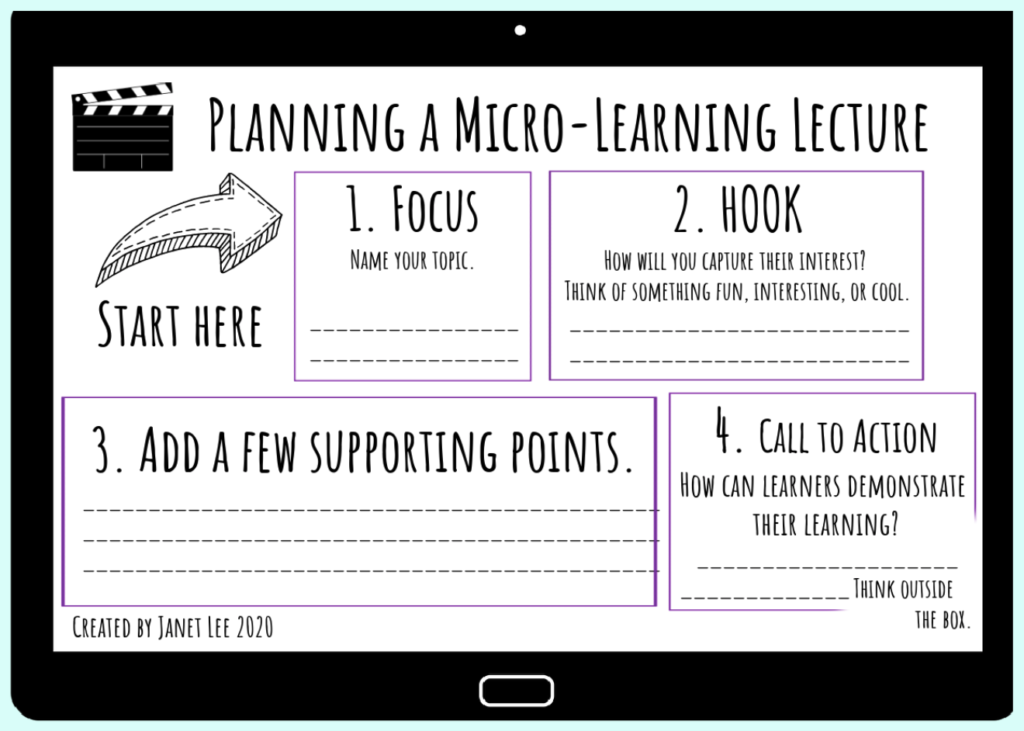 Planning a Micro-Learning Lecture