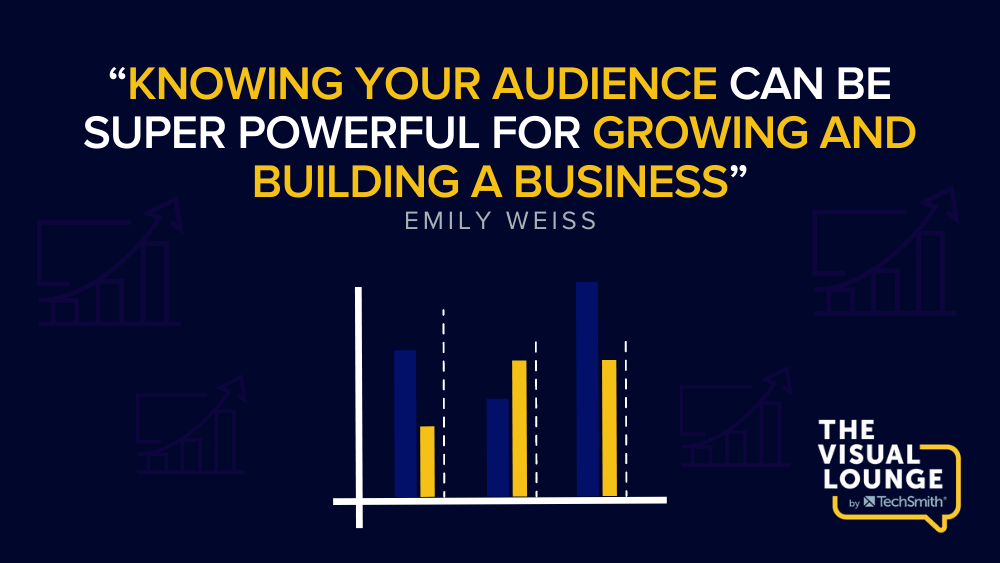 """""""Knowing your audience can be super powerful for growing and building a business"""" – Emily Weiss"""