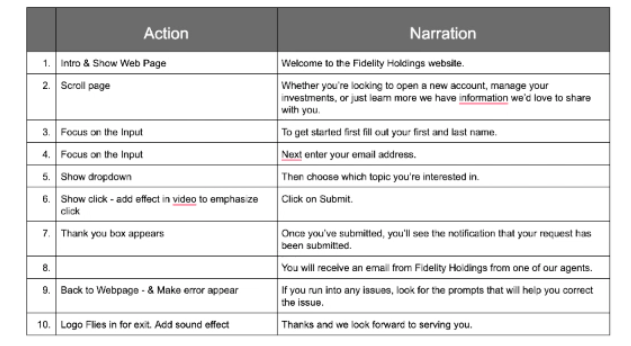 Sample Script Template