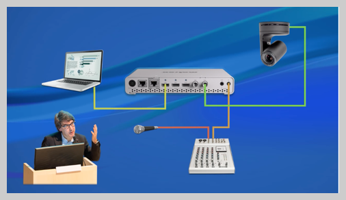 An example of lecture capture hardware
