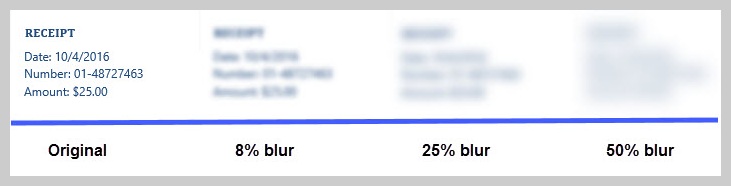 A graphic showing different blur percentages.