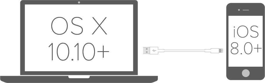 Connect device between computer and phone