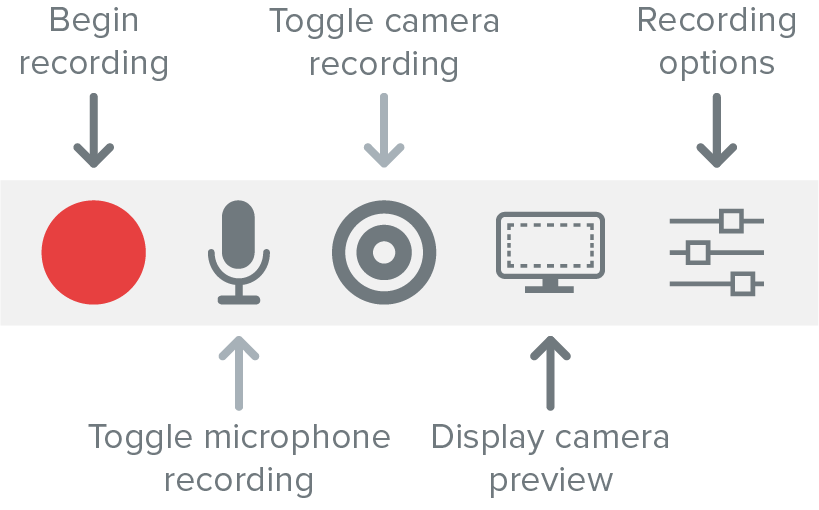 The Camtasia PowerPoint add-in options, including the record button, microphone button, camera, camera preview, and recording options