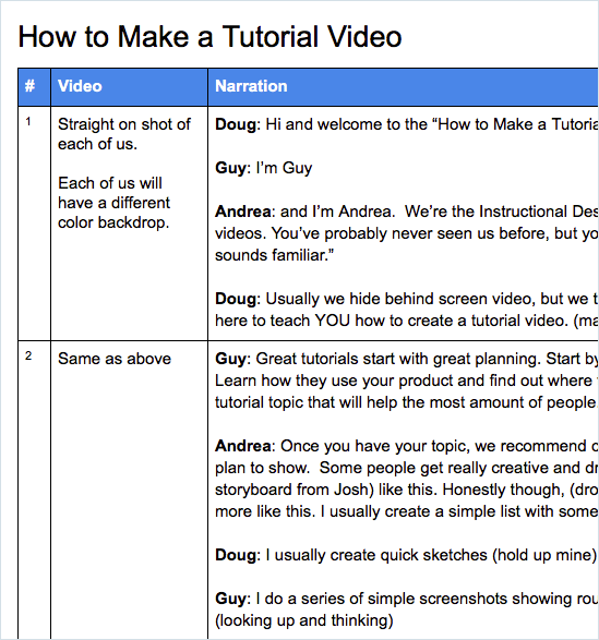 script written for a 'How to Make a Tutorial Video' tutorial with columns that include the scene number, video description, and narration
