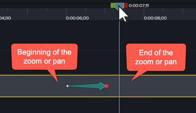 clip at the beginning of the zoom or pan, animation, and clip at the end of the zoom or pan