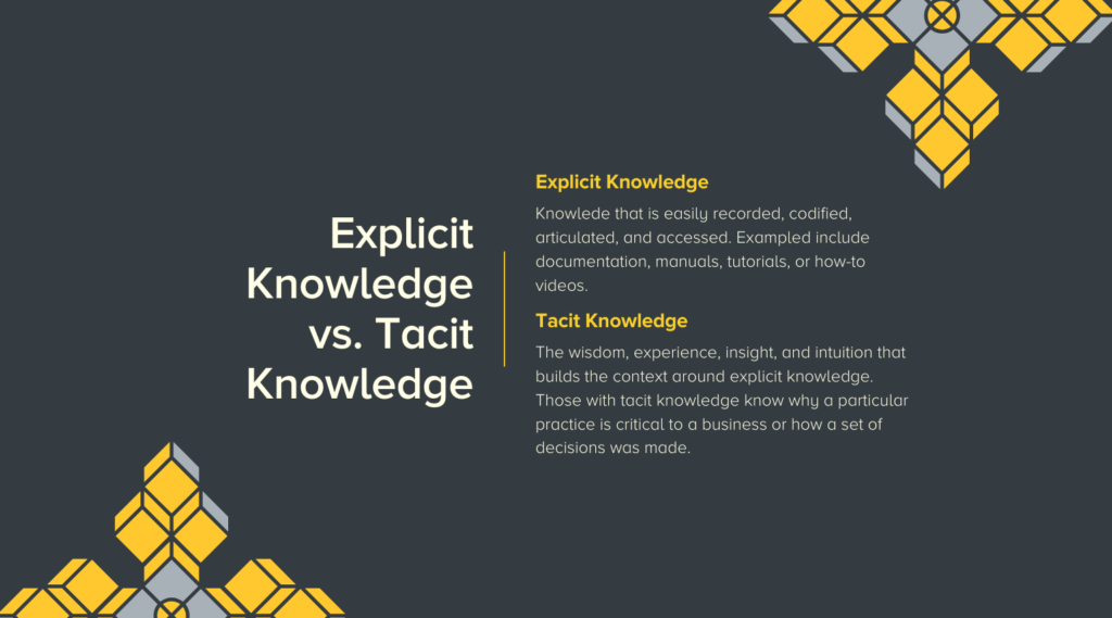 Explicit Knowledge vs. Tacit Knowledge